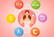 منابع ویتامین ها